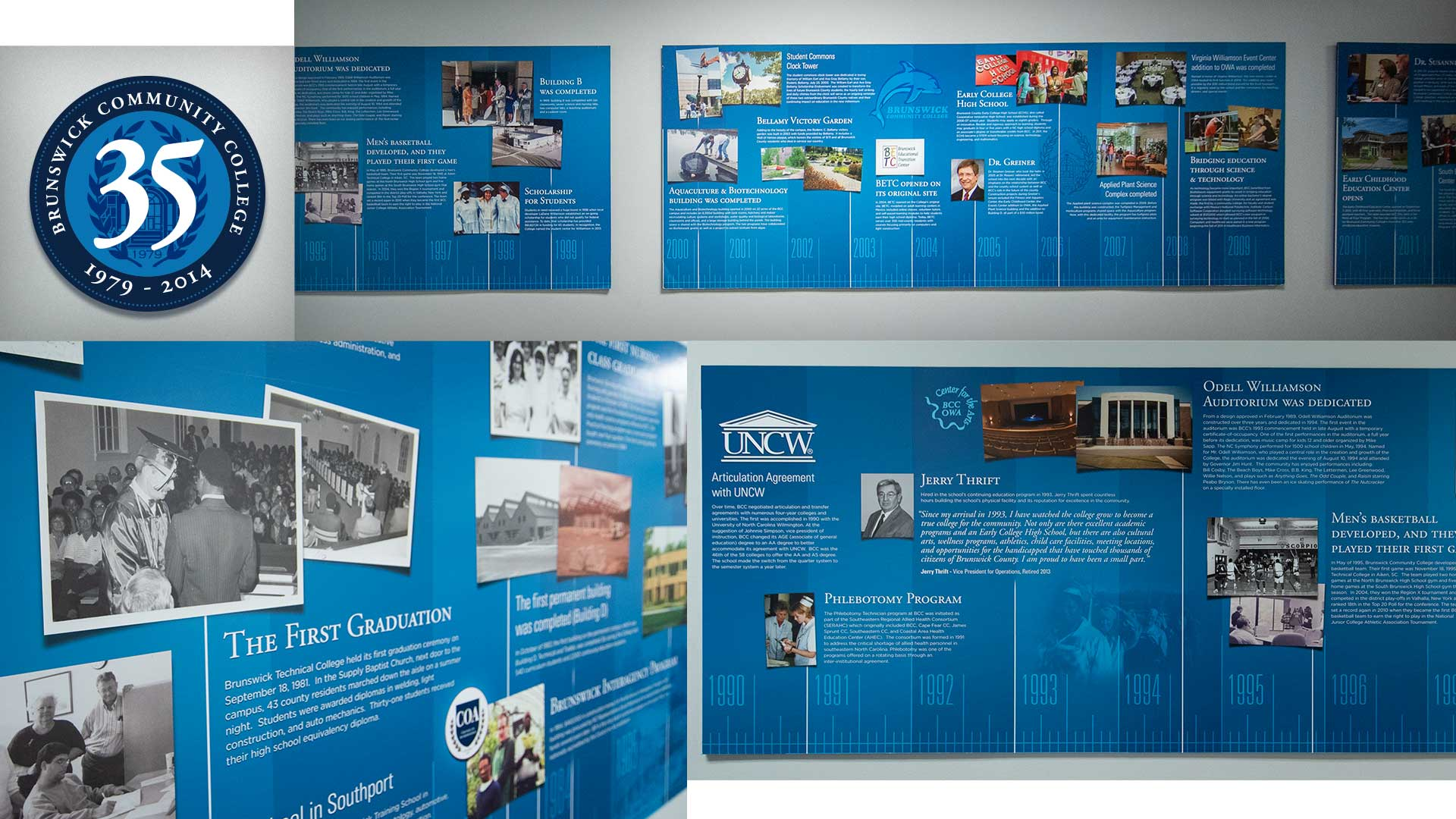 brunswick_community college timeline